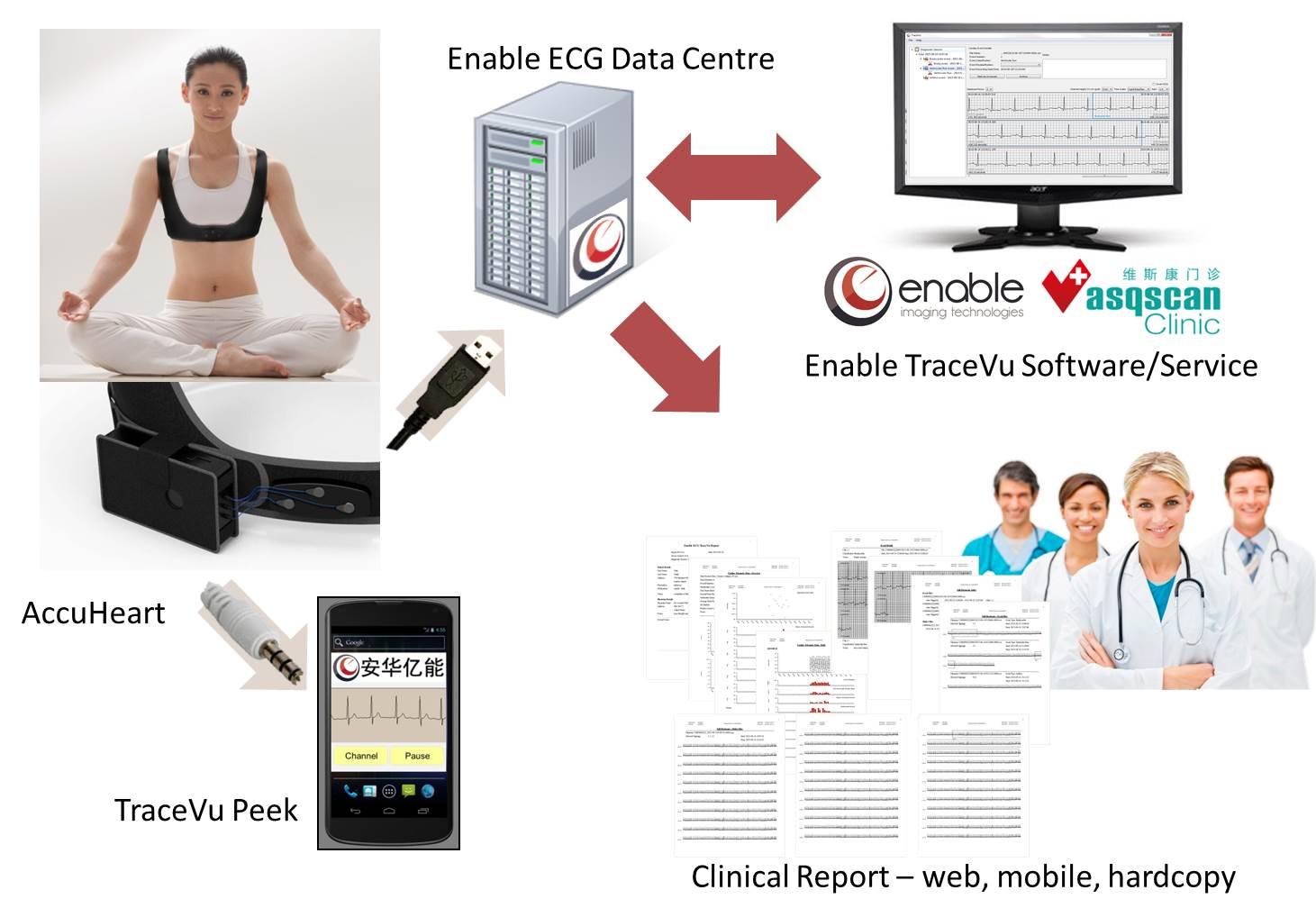 ECGPage_integratedimage